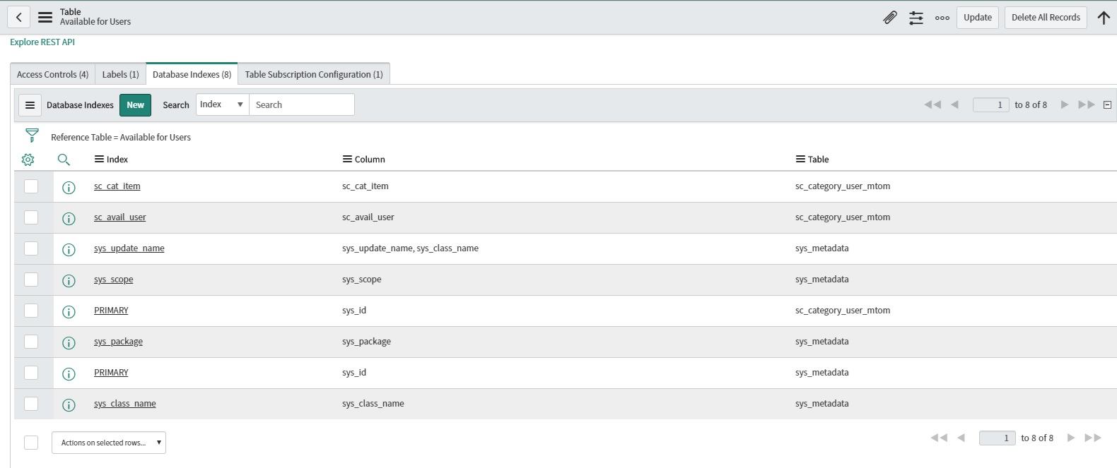 Speed up queries in servicenow using table indexes - Hobart Web